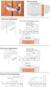 Blind Corner Kitchen Cabinet Ideas by Door Hinges Door Hingesd Cabinet Doors Bar Mg For Heavy Inset