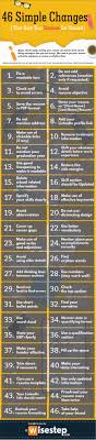 How To Get Your Resume Noticed? 46 Quick Changes - WiseStep How To Write A Wning Rsum Get Resume Support University Of Houston Formats Find The Best Format Or Outline For You That Will Actually Hired For Writing Curriculum Vitae So If You Want Get 9 To Make On Microsoft Word Proposal Sample Great Penelope Trunk Careers Elegant Atclgrain Quotes Avoid Most Common Mistakes With This Simple 5 Features Good Video Cv Create Successful Vcv Examples Teens Templates Builder Guide Tips Data Science Checker Free Review