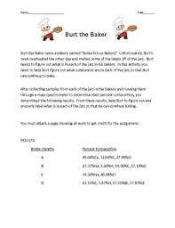 Burt The Baker Empirical Formula Activity