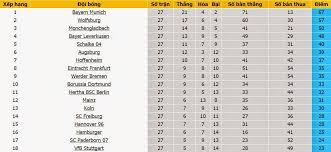 kèo bóng đá ma cao koln vs hoffenheim bundesliga 20h30