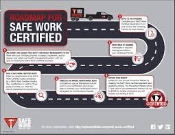 SAFE WORK CERTIFIED | RPM TRUCKING INDUSTRY SAFETY Getting Freight Back On Track Mckinsey Company Progressive Truck Driving School Chicago Cdl Traing State Highway Infrastructure And The Trucking Industry Nexttruck Utah Association Utahs Voice In Americas Foodtruck Industry Is Growing Rapidly Despite Study Safety Health Top Concerns Transportation Top Concerns Facing Today Blog Television 416 Pages Trucker Infographic Information Interesting Press Aria Logistics United States Wikipedia Firms Worried Electronic Logging Device Could Hurt