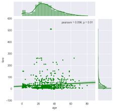 Numpy Tile Along New Axis by Pandas U0026 Seaborn A Guide To Handle U0026 Visualize Data Elegantly