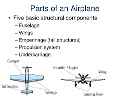 100 Parts Of A Plane Wing Of An Ircraft Flight And Space Ppt Download