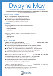 Resumes Samples Best Executive Resume Examples That Work Relevant Or Program Finance Manager Fpa Devops Sample