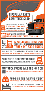 100 Best Trucking Top 15 Industry Infographics Page 2