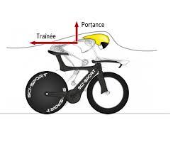 performance à vélo quels sont les meilleurs choix pour gagner en