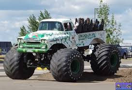 Monster Truck Photo Album Monster Trucks Archives Nevada County Fairgrounds Truck Insanity Eastern Idaho State Fair Ksr Thrill Show Mohnton Pa Berksfuncom Kids Yeti Rides Surly Ice Mk Ii Massive Monster Truck Into Crown St Illawarra Mercury 4x4 Ride At Parker Days Youtube Zombie Crusher Ride Wildwood Nj Warrior Wiki Fandom Powered By Wikia The Optimasponsored Shocker Chevy Performance Parts Schools Out Bash Racing Now Thats A Big Northern Circuit Rides Funfest Events