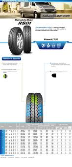 Tire Sizes: Light Truck Tire Sizes Front Loader Tire Size Compared To Truck Flatbed Trailer Truck Tire Size Chart New Car Update 20 Semi Cversion Designs Template Sizes Popular For Trucks Design How To Read Accsories Explained The Story Of Military Has Information Uerstanding Your From Japan With 60 Images Bf Goodrich Radial Ta Ideas Sizes For A Factory Rim On 811990 Fj60 Or Fj62 Land Cruiser What Do Numbers Mean Diameter