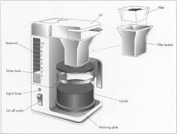 In An Automatic Drip Coffee Maker A Measured Amount Of Cold Water Is Poured Into