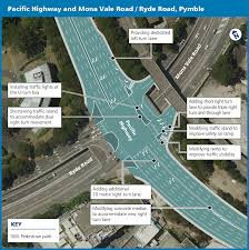 100 Pacific Road Community Consultation For HighwayMona Vale