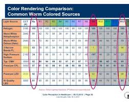 fluorescent lights terrific fluorescent light colors chart 78