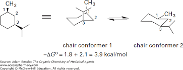 Chair Conformations Of Cyclohexane by Conformations Of Organic Molecules The Organic Chemistry Of
