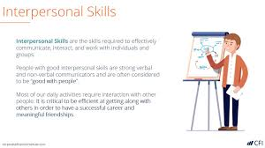 Interpersonal Skills - List, Examples & What You Need To Know! College Research Essay Buy Custom Written Essays Homework Top 10 Intpersonal Skills Why Theyre Important Good Skill For Resume Horiznsultingco Soft Job Example Open Account Receivable Shows Both Technical And Restaurant Manager Resume Sample Tips Genius Professional Makeup Artist Templates To Showcase Your Talent 013 Reference Letter Nice How To Write Examples By Real People Ux Designer Skill Categories