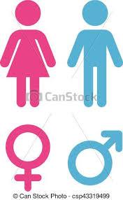 toilette femme homme signe plat femme toile vecteurs