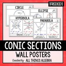 Conic Sections Circle Ellipse Hyperbola Parabola