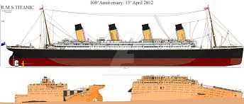 Sinking Ship Simulator The Rms Titanic by Then And Now By Crystal Eclair On Deviantart