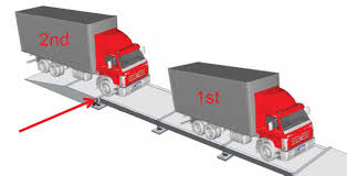 Preventing Fraud & Cheating At Truck Scales Fujian Keda Weighing Apparatus Coltd Keda Scales High Quality Truck Scale From 30tons To 200 Tonsweighing Scales Truck Scale Test With Weight Cart Youtube Truck Scale Testimonial Nt Permian Installation Portfolio Toledo Carolina Fast Food White Kinsmart 5257d 5 Inch Diecast Model Repairs Belgrade Conrad Bozeman Great Falls Mt Survivor Sr Sales Service Omaha Ne Cardinal Ps40kwp2 Weigh Pad Portable Armor Concrete Deck Digital Smartcells