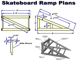 Skateboard-ramp-plans-l-d2827ee331e166e0.jpg (1590×1244) | Free ... 25 Unique Pvc Pipe Projects Ideas On Pinterest Diy Pvc Building A Miniramp Youtube Mini Ramp Skateboarding Minis And Diy 3ft Halfpipe 8 Steps Day Two Mini Random Skateboard Trench La Trinchera Skatepark Skatehome Friends Skatepark 234 Best Trampoline Images Patterson Park Cement Ramp Project Skateramp Wood Works Ramps Rails Sky Backyard Ideas The Barrier Kult December 2012