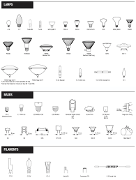 halogen bulb and base types