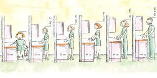 hauteur de meuble de cuisine hauteur standard meuble cuisine table haute hauteur standard with