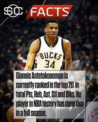 70 best The Greek Freak images on Pinterest