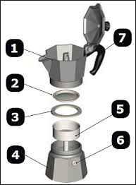 The Components Of A Moka