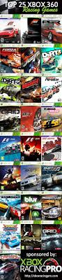 25 Best Xbox 360 Driving Games | Xbox One Racing Wheel Pro Truck Driving Xbox 360 Games For Ps3 Racing Steering Wheel Pc Learning To Drive Driver Live Video Games Cars Ford F150 Svt Raptor Pickup Trucks Forza To Roll On One Ps4 And Pc Thexboxhub Microsoft Horizon 2 Walmartcom 25 Best Pro Trackmania Turbo Top Tips For Logitech Force Gt Wikipedia Slim 30 Latest Junk Mail Semi
