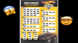 100 Hot Wheels Monster Jam Trucks List THE FULL 2018 HOT WHEELS MONSTER JAM LIST YouTube