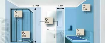 ip schutzarten im badezimmer len1a magazin