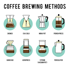 Coffee Brewing Methods Icons Set Different Ways Of Making Hot Energy Drink