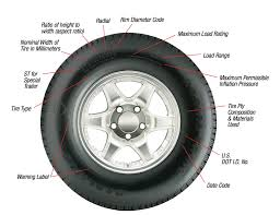 What Are The Best Horse Trailer Tires? - The Tires-Easy Blog Numbers Game How To Uerstand The Information On Your Tire Truck Tires Firestone 10 Ply Lowest Prices For Hercules Tires Simpletirecom Coker Tornel Traction Ply St225x75rx15 10ply Radial Trailfinderht Dt Sted Interco Topselling Lineup Review Diesel Tech Inc Present Technical Facts About Skid Steer 11r225 617 Suv And Trucks Discount Bridgestone Duravis R250 Lt21585r16 E Load10 Tirenet On Twitter 4 New Lt24575r17 Bfgoodrich Mud Terrain T Federal Couragia Mt Off Road 35x1250r20 Lre10 Ply Black Compasal Versant Ms Grizzly