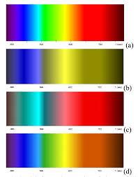 100 Original Vision Straightforward Examples Of Abnormal Vision For The Original