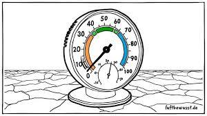 niedrige luftfeuchtigkeit ursachen und auswirkungen