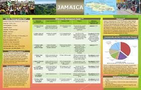 Global Public Health Poster Jamaica