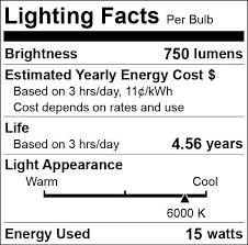discount 12v 15w bc compact fluorescent light bulb 12vmonster