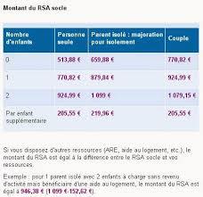 montant du rsa 2015 jacques ambroise à votre service mepiadart medef et rsa