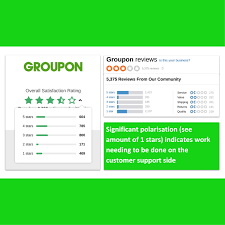 Groupon Business Model Canvas How To Find Discount Codes For Almost Everything You Buy Scrape Restaurant From Groupon Scraper Apple Employee Family Festoolproducts Com Coupon Using Coupons A Thundertix Howto Guide Return A Voucher 15 Steps With Pictures Coupons Lufthansa Manhuntnet 2018 Red Plum December Business Model Canvas Legal Bud Paytm Hdfc Credit Card Walgreens May Book Www Ebay Electronics