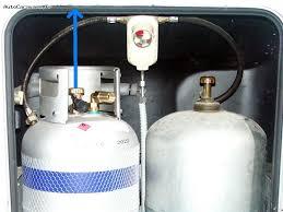 choisir le gpl pour remplacer le propane