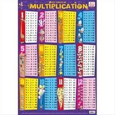 fr posters educatifs les tables de multiplication