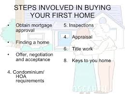 1st Time Home Buyer Seminars