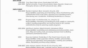 Resume For Scholarship Application Example Leadership Examples Fresh Gpa Unique