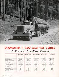 Pin By Tony Griffin On Auto's Diamond T & REO | Pinterest | Trucks ... 5 Reasons To Use Alinum Diamond Plate On Your Truck Bed Body Builders Photos Sundakatte Bangalore C 48hdt Low Profile Tilt Trailer News Trucks 1983 Reo Concrete Mixer Truck Item H6008 Sold M Equipment Sales Llc Completed 20 Extreme Duty Hauler T Fire Huggy Bears Consignments Appraisals Ace 44 Hi Skateboard Blackdiamond Blue V1 Free Shipping Kalida Ohios Most Diversified Classic 6x6 Wrecker Tow Recovery Pinterest