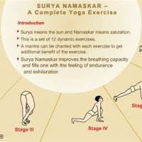Surya Kriya Yoga Poses