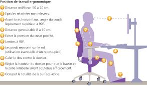 au bureau 8 comment adopter une bonne posture assise pour le dos au bureau