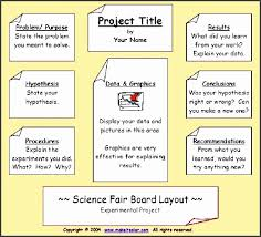 The Experimental Project Board Layout Chart For Science Fairs