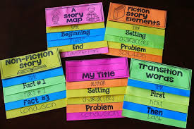 Flip Books For Phonics ARTS AND CRAFTS IDEAS FOR English Second Language Teaching ESL Kids With