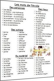 comment on dit bureau en anglais 3774 best 2 français fle foreign language education