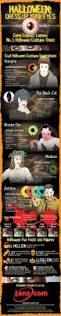 Cheap Prescription Halloween Contact Lenses by Black Sclera Halloween Contact Lenses Demon Eyez Halloween Contact