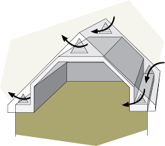 Insulated Cathedral Ceiling Panels by Keeping The Heat In Chapter 5 Roofs And Attics Natural