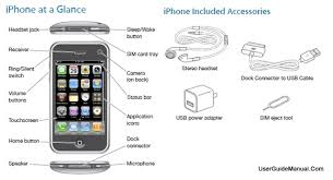 iPhone 3G 3GS User Manual for iOS 3 1 Software & Quick Start